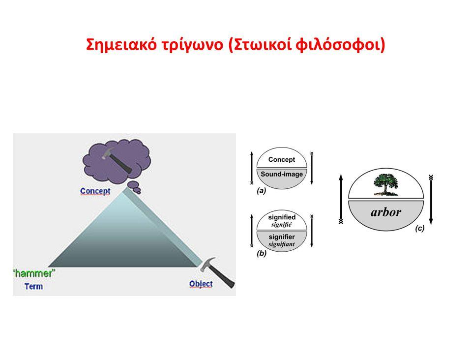 Σημειακό τρίγωνο (Στωικοί φιλόσοφοι)