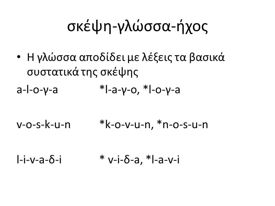 σκέψη-γλώσσα-ήχος Η γλώσσα αποδίδει με λέξεις τα βασικά συστατικά της σκέψης. a-l-o-γ-a *l-a-γ-o, *l-o-γ-a.