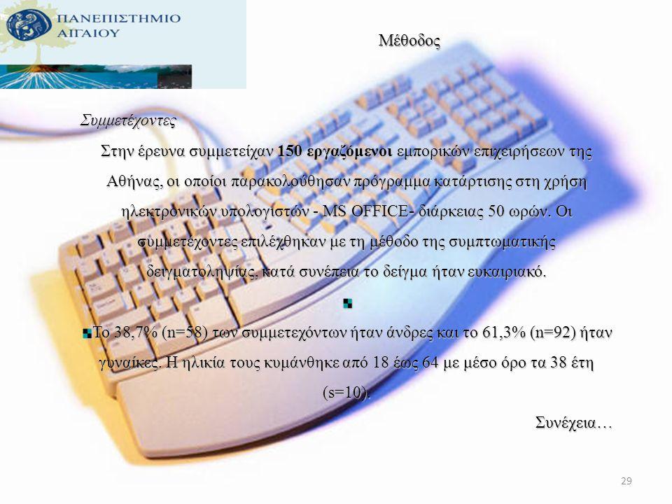 Μέθοδος Συμμετέχοντες.