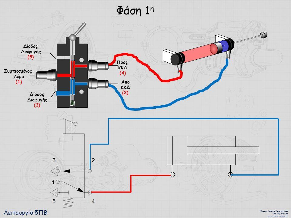 Φάση 1η Λειτουργία 5ΠΒ Δίοδος Διαφυγής (5) Προς ΚΚΔ (4) Συμπιεσμένος