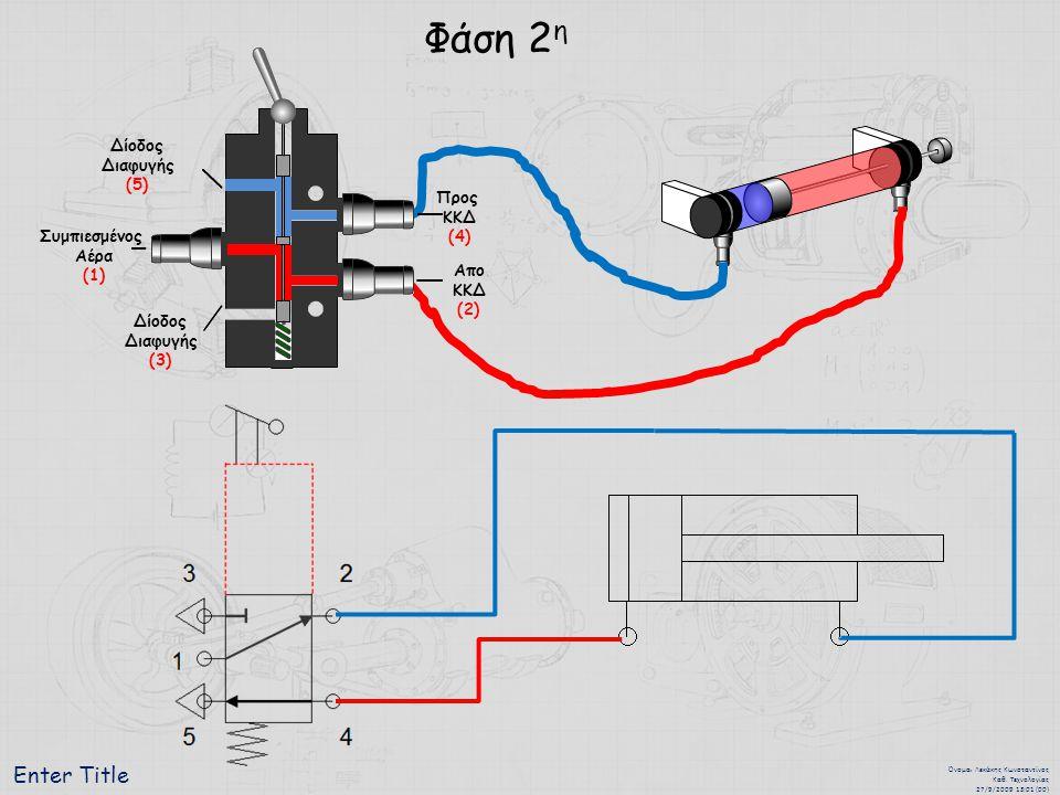 Φάση 2η Enter Title Δίοδος Διαφυγής (5) Προς ΚΚΔ (4) Συμπιεσμένος Αέρα