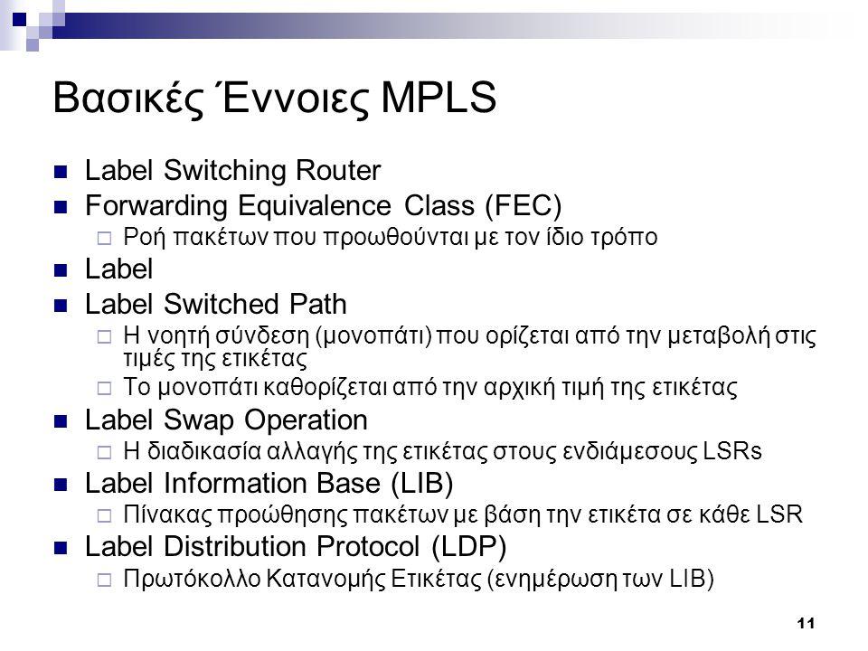 Βασικές Έννοιες MPLS Label Switching Router