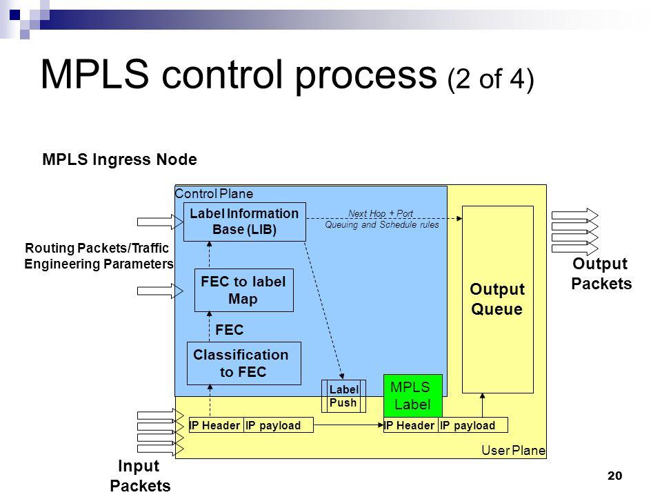 MPLS control process (2 of 4)