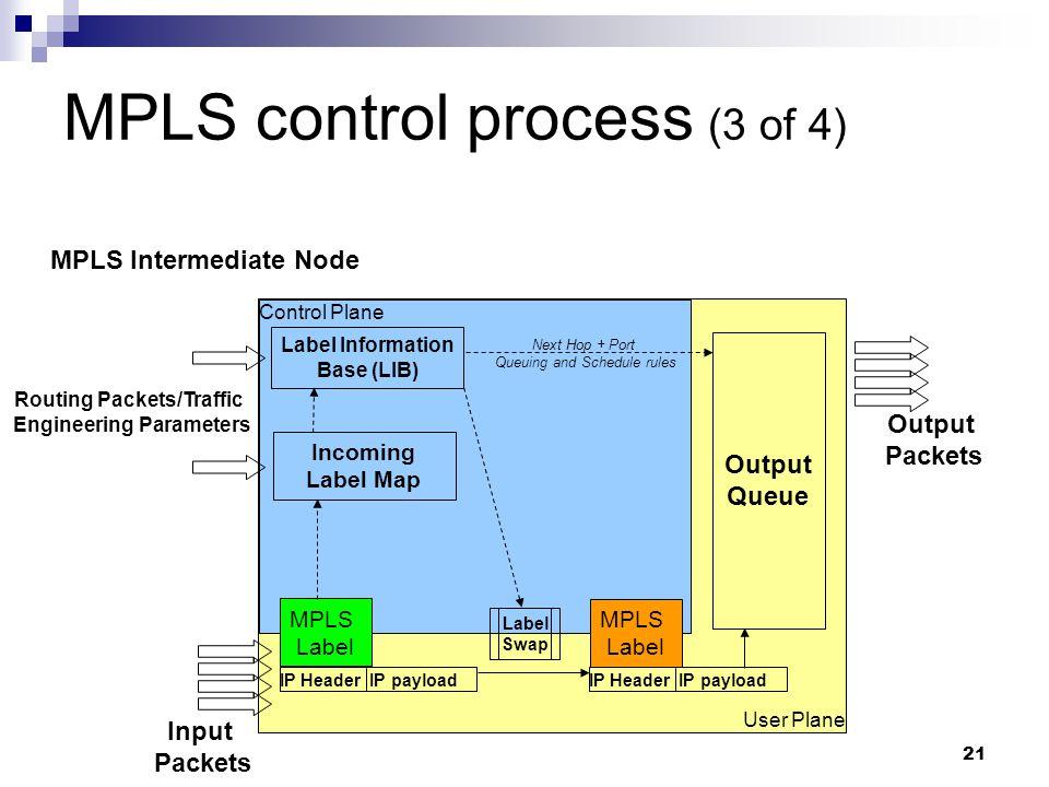 MPLS control process (3 of 4)