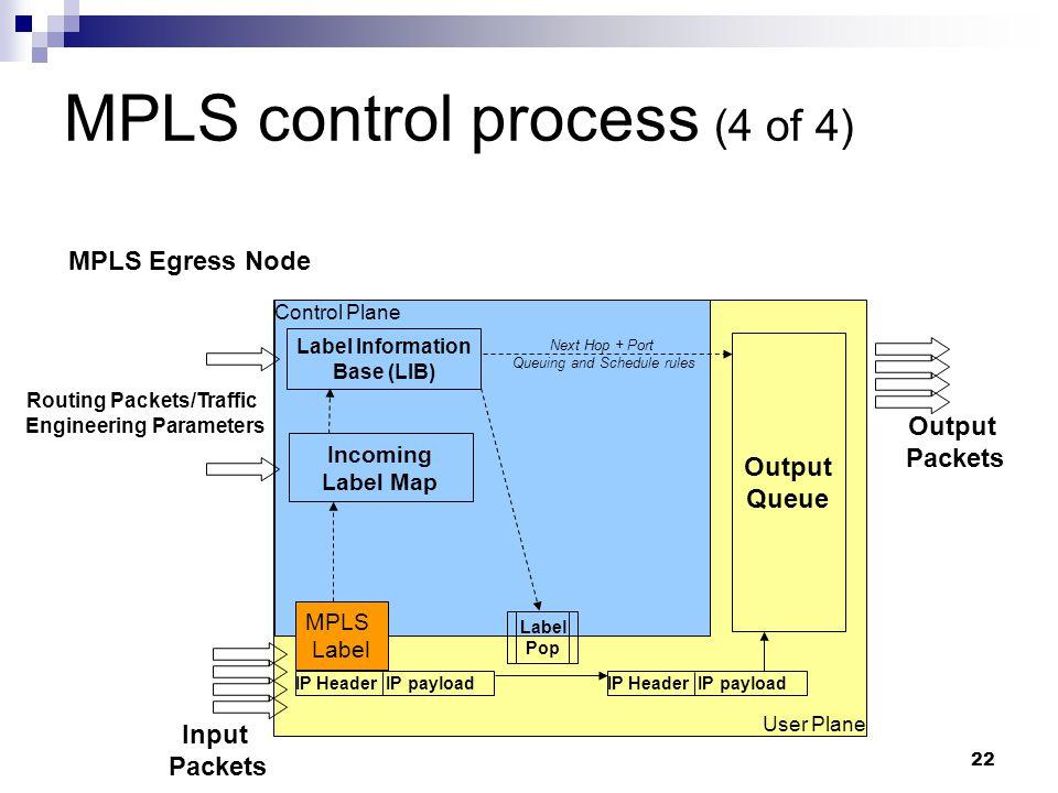 MPLS control process (4 of 4)