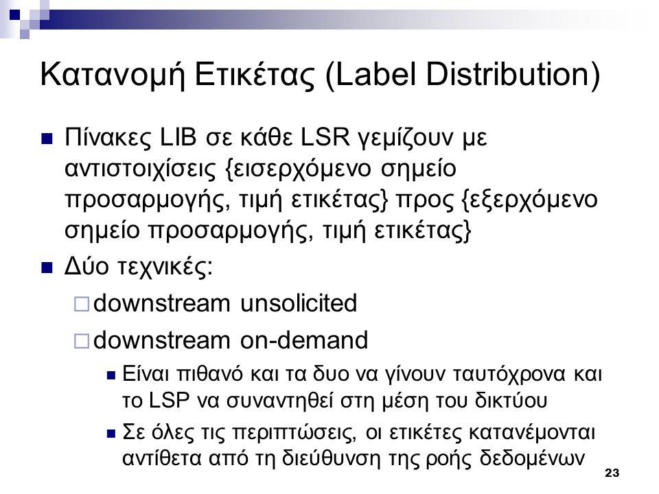 Κατανομή Ετικέτας (Label Distribution)