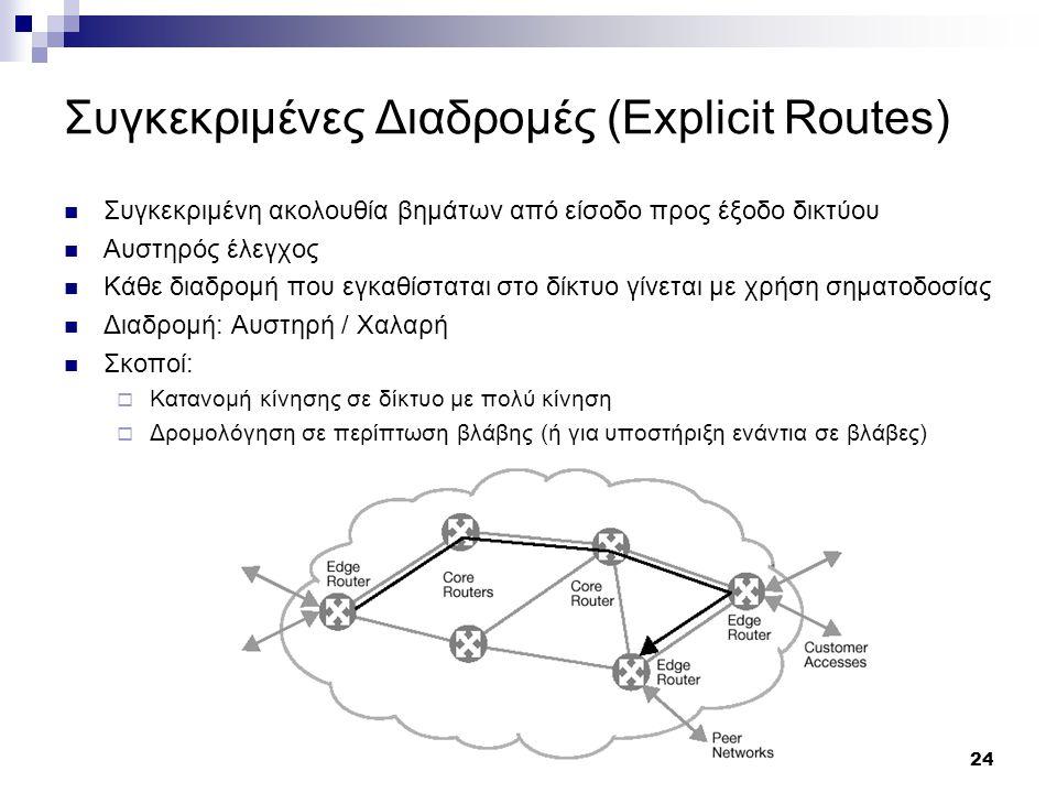Συγκεκριμένες Διαδρομές (Explicit Routes)