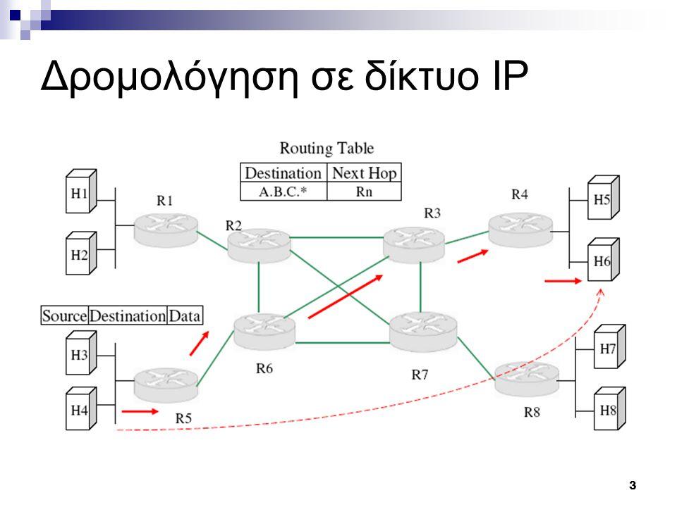 Δρομολόγηση σε δίκτυο IP