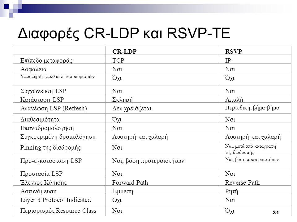 Διαφορές CR-LDP και RSVP-TE