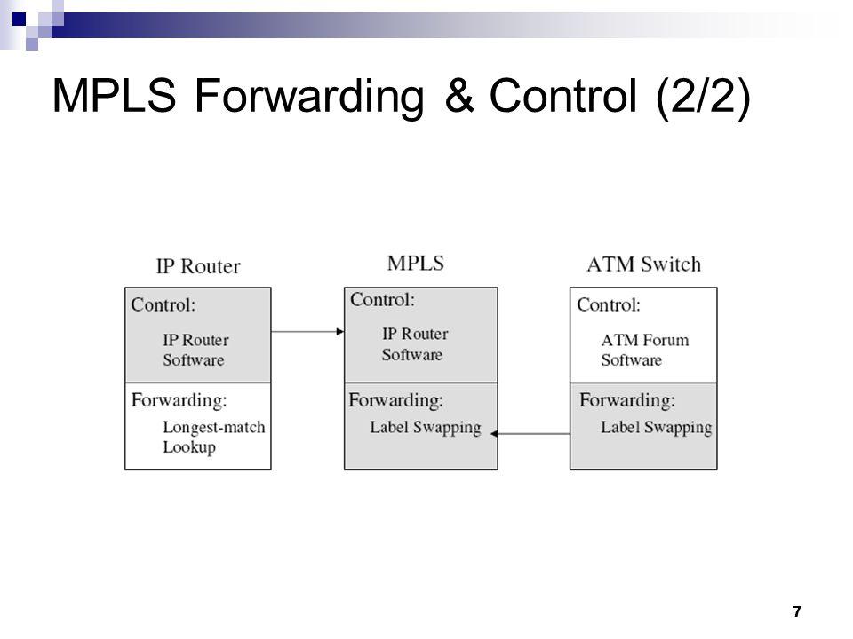 MPLS Forwarding & Control (2/2)