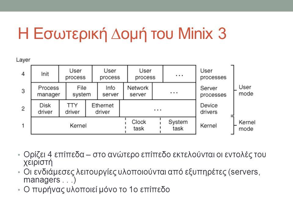 Η Εσωτερική ∆ομή του Minix 3
