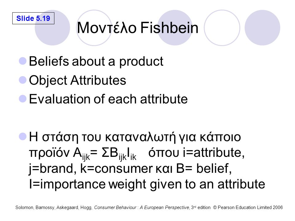 Μοντέλο Fishbein Beliefs about a product Object Attributes