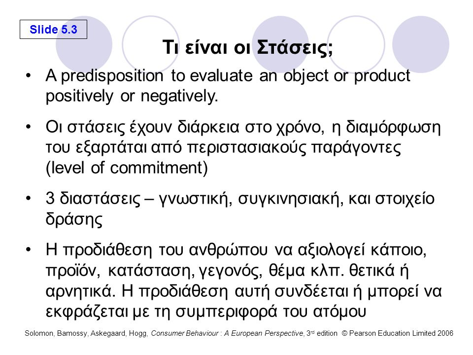 Τι είναι οι Στάσεις; A predisposition to evaluate an object or product positively or negatively.