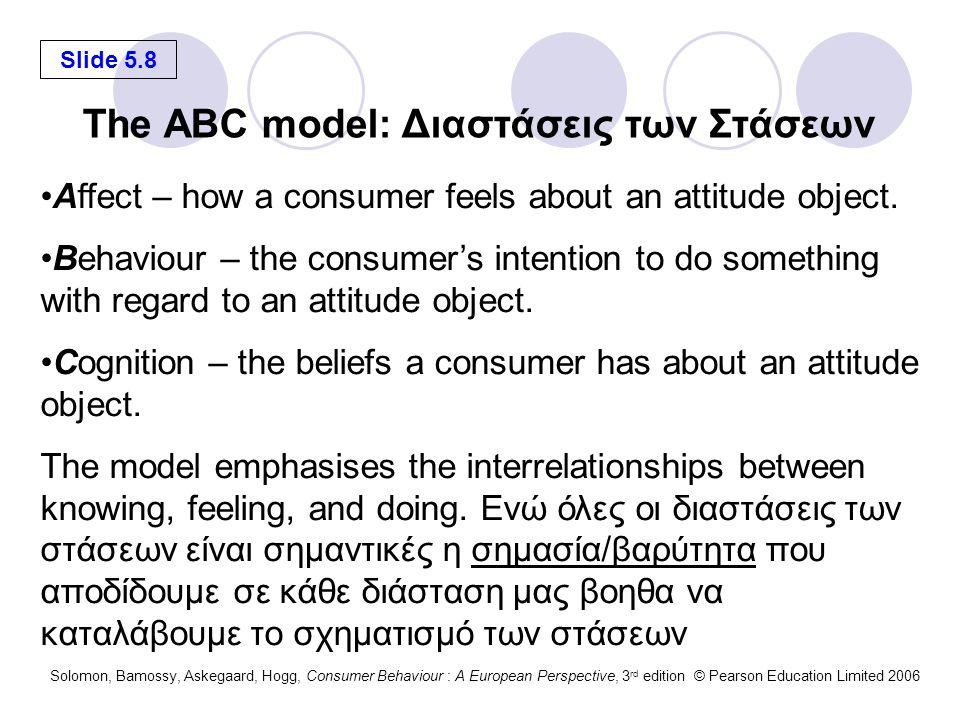 The ABC model: Διαστάσεις των Στάσεων