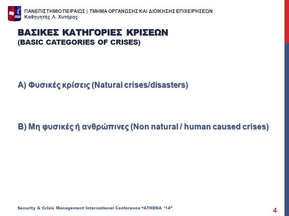 Βαςικες κατηγοριες κριςεων (Basic categories of crises)