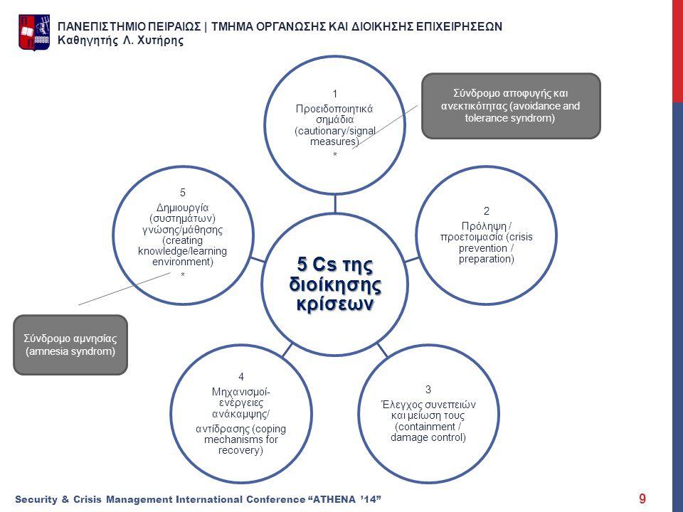 5 Cs της διοίκησης κρίσεων