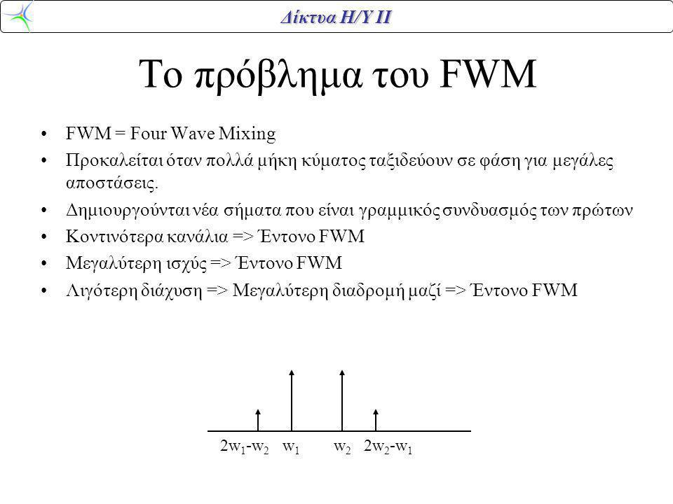 Το πρόβλημα του FWM FWM = Four Wave Mixing