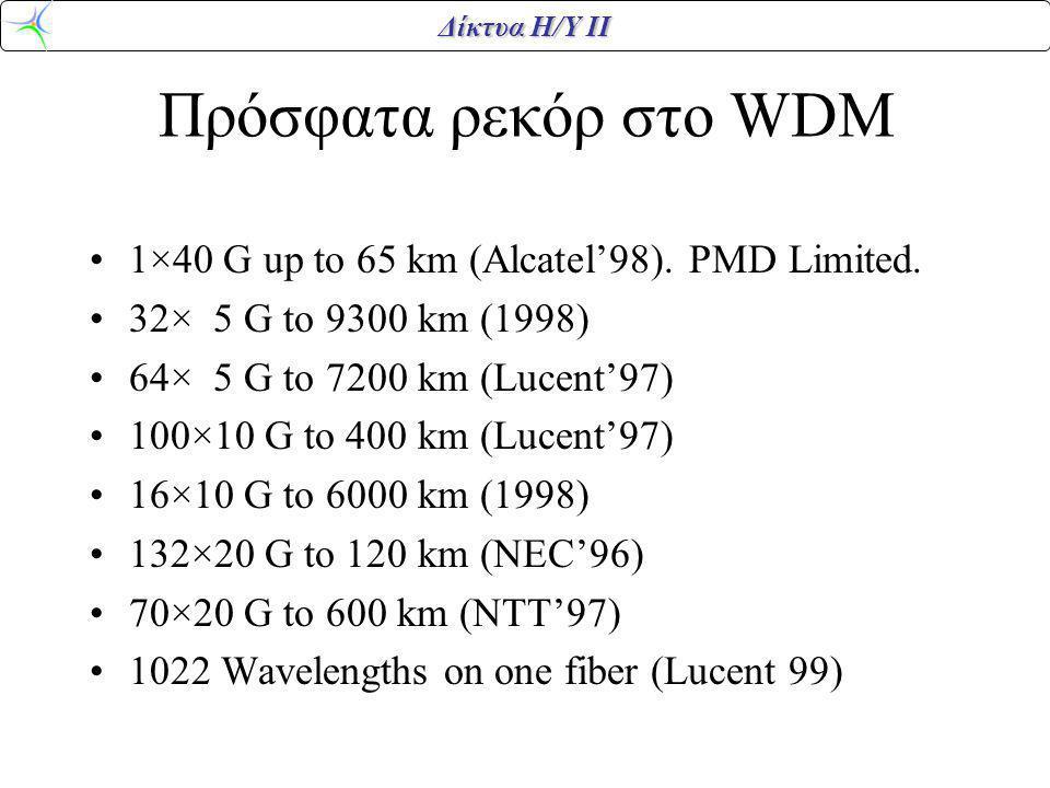 Πρόσφατα ρεκόρ στο WDM 1×40 G up to 65 km (Alcatel'98). PMD Limited.