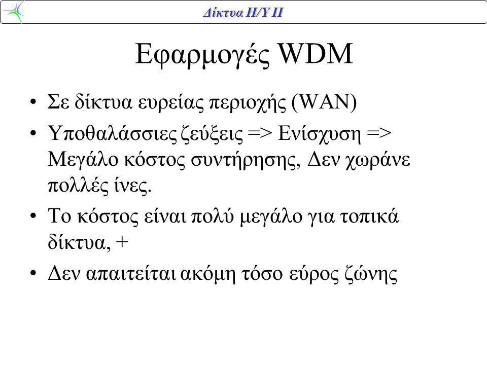 Εφαρμογές WDM Σε δίκτυα ευρείας περιοχής (WAN)