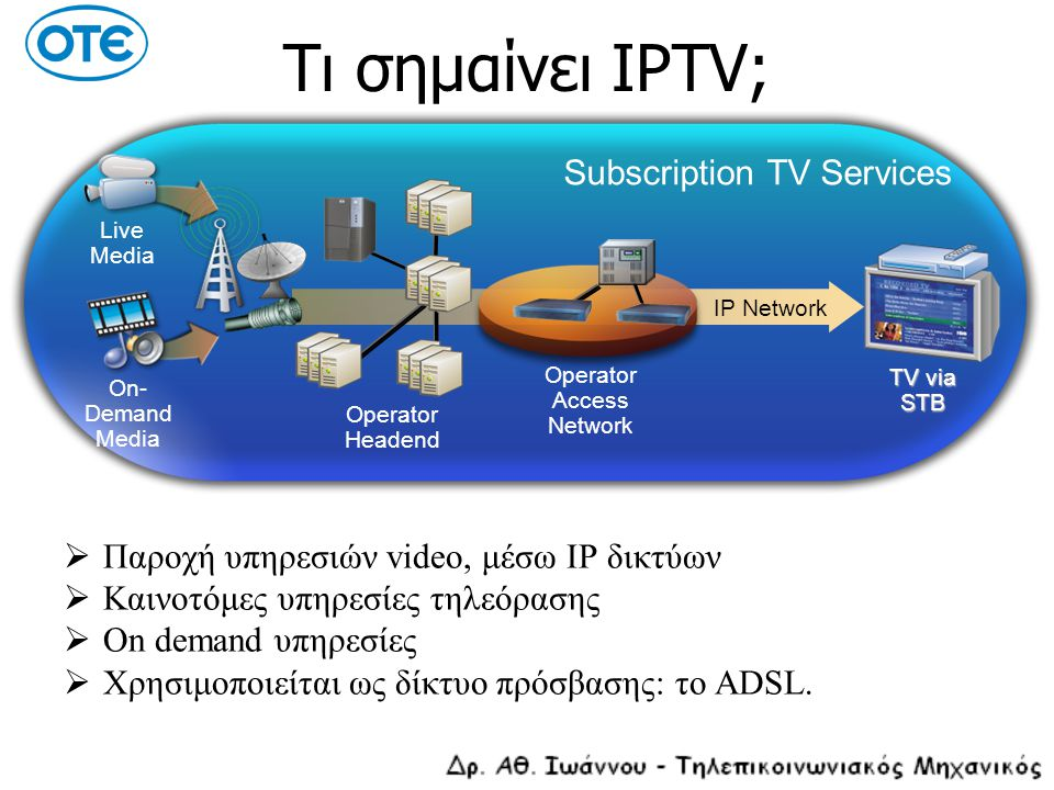 Τι σημαίνει IPTV; Subscription TV Services