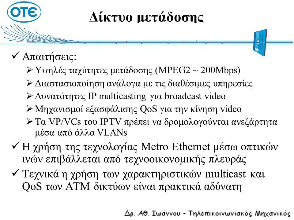 Δίκτυο μετάδοσης Απαιτήσεις: