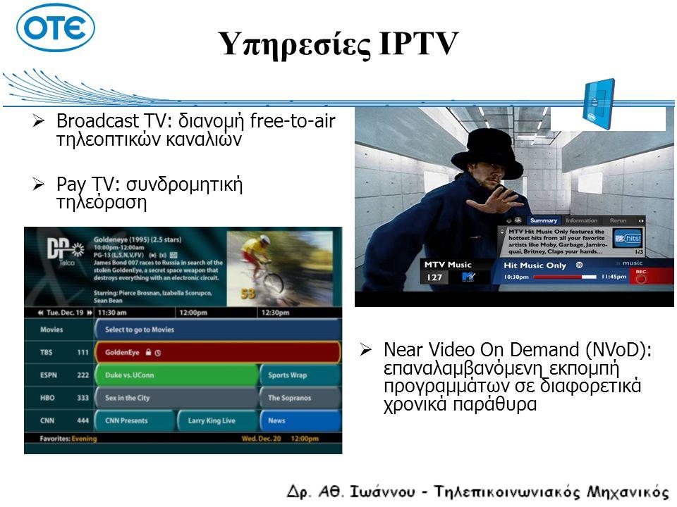 Υπηρεσίες IPTV Broadcast TV: διανομή free-to-air τηλεοπτικών καναλιών