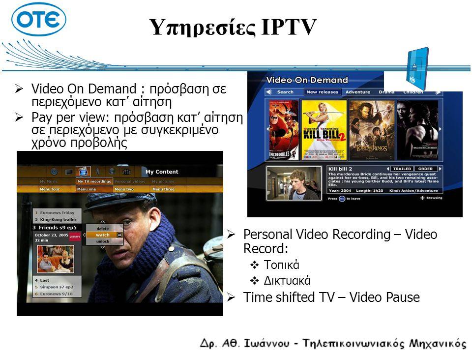 Υπηρεσίες IPTV Video On Demand : πρόσβαση σε περιεχόμενο κατ' αίτηση