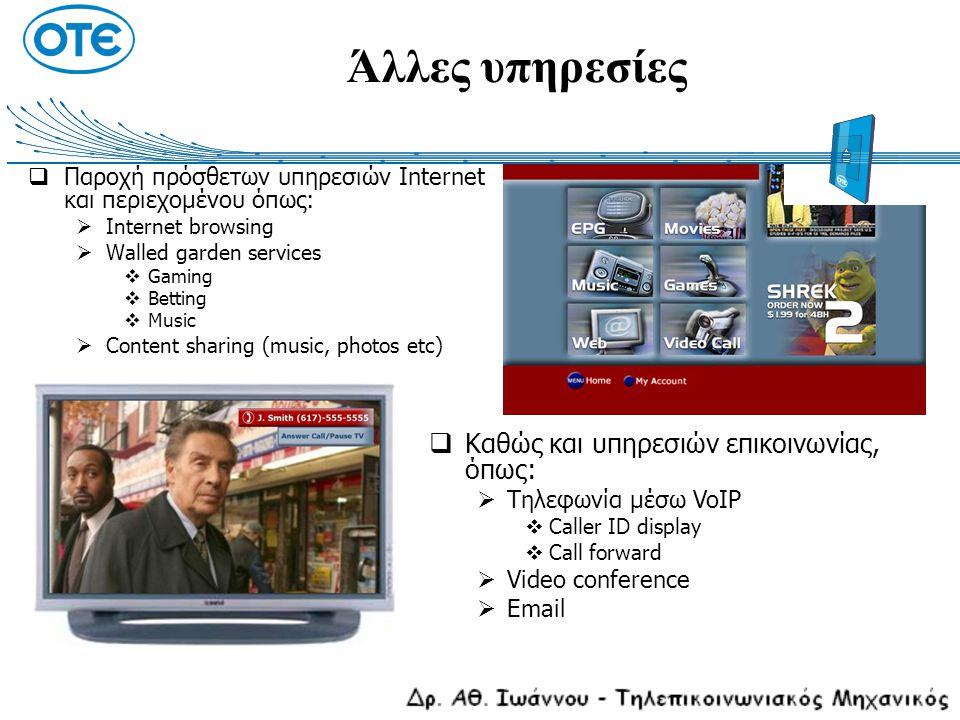 Άλλες υπηρεσίες Καθώς και υπηρεσιών επικοινωνίας, όπως: