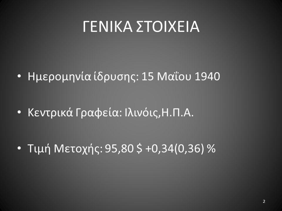 ΓΕΝΙΚΑ ΣΤΟΙΧΕΙΑ Ημερομηνία ίδρυσης: 15 Μαΐου 1940