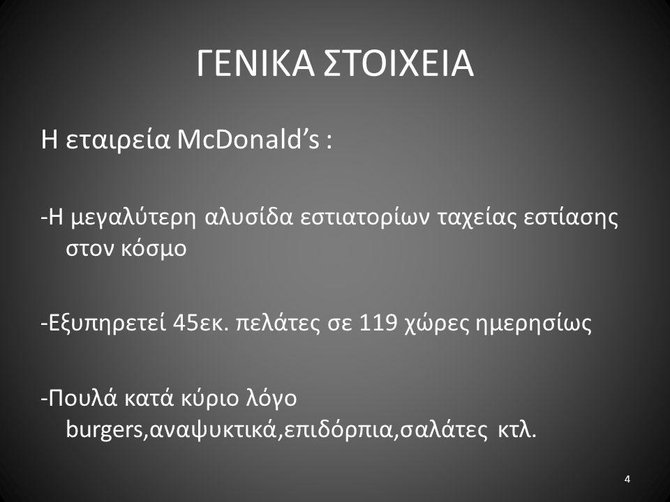 ΓΕΝΙΚΑ ΣΤΟΙΧΕΙΑ Η εταιρεία McDonald's :