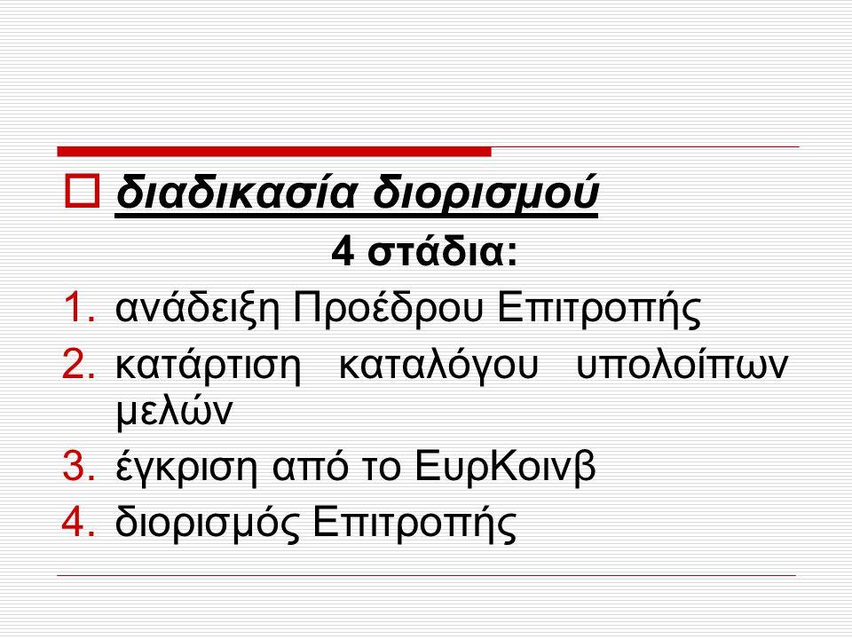 διαδικασία διορισμού 4 στάδια: ανάδειξη Προέδρου Επιτροπής