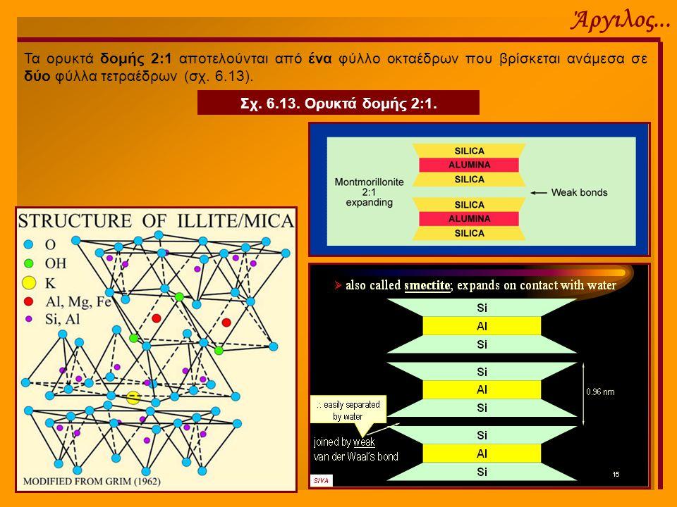 Άργιλος... Τα ορυκτά δομής 2:1 αποτελούνται από ένα φύλλο οκταέδρων που βρίσκεται ανάμεσα σε δύο φύλλα τετραέδρων (σχ. 6.13).