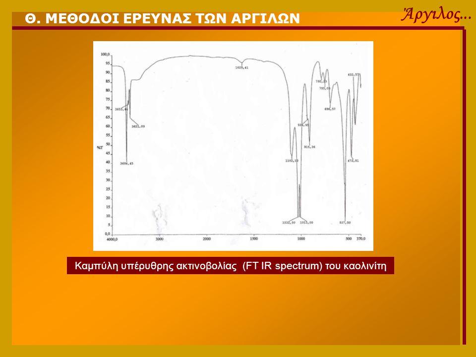 Καμπύλη υπέρυθρης ακτινοβολίας (FT IR spectrum) του καολινίτη