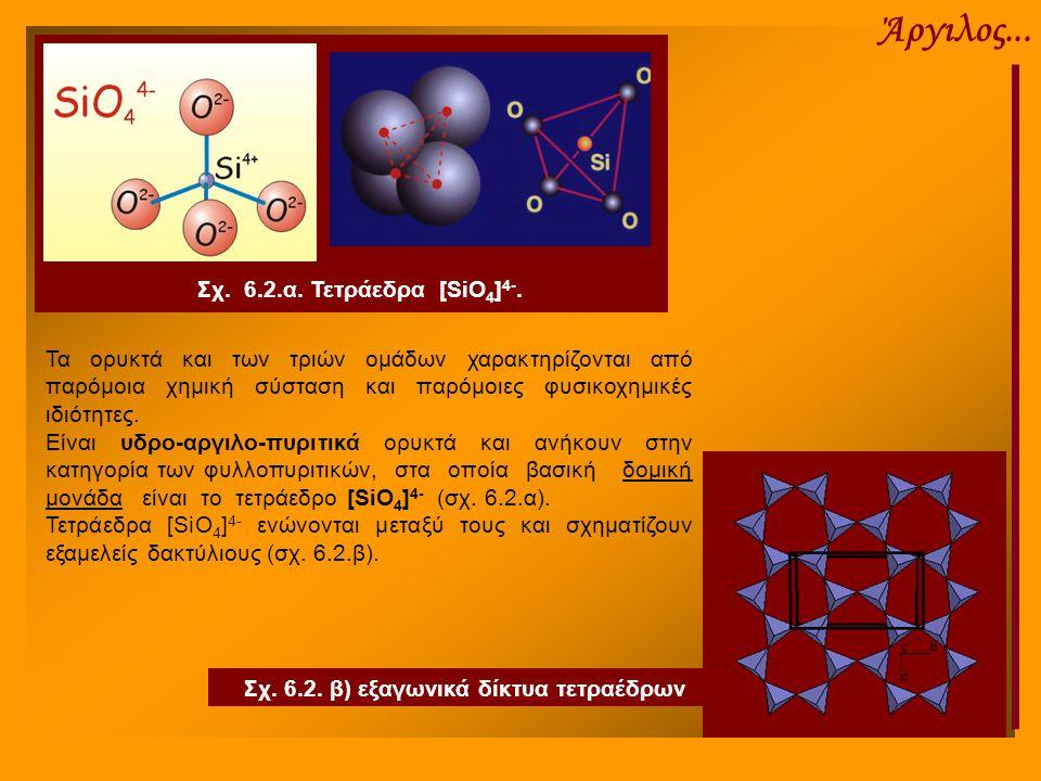 Σχ. 6.2. β) εξαγωνικά δίκτυα τετραέδρων