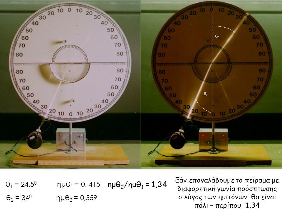 θ2 θ1. Εάν επαναλάβουμε το πείραμα με διαφορετική γωνία πρόσπτωσης ο λόγος των ημιτόνων θα είναι πάλι – περίπου- 1,34.