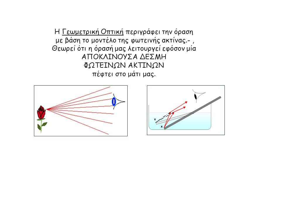 Η Γεωμετρική Οπτική περιγράφει την όραση