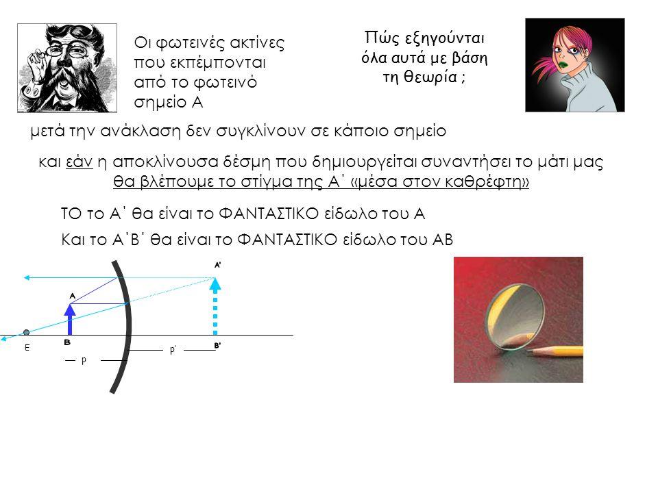 Α Α Β Β Πώς εξηγούνται Οι φωτεινές ακτίνες όλα αυτά με βάση