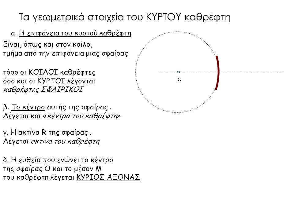 Τα γεωμετρικά στοιχεία του ΚΥΡΤΟΥ καθρέφτη