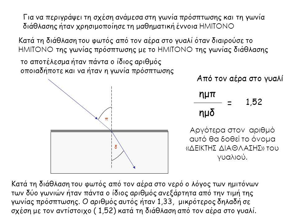 ημπ = ημδ Από τον αέρα στο γυαλί 1,52