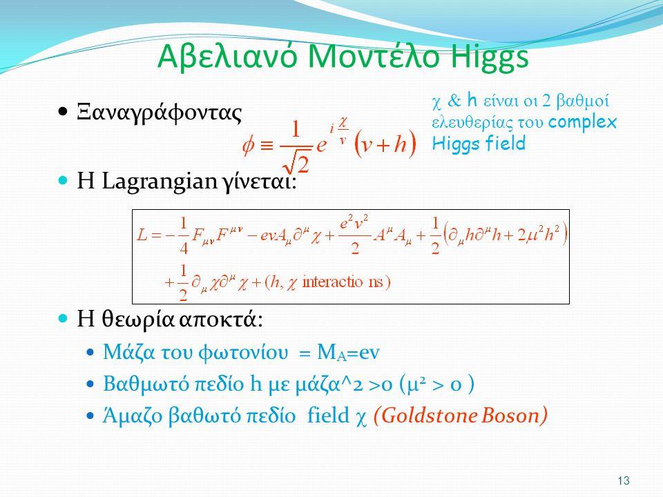 Αβελιανό Μοντέλο Higgs