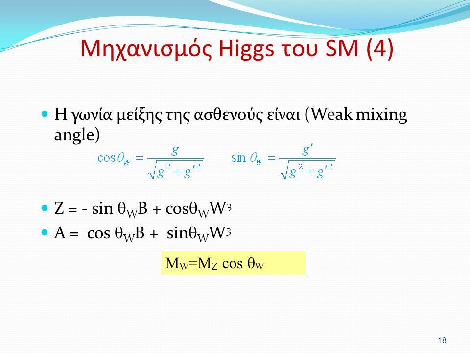 Μηχανισμός Higgs του SM (4)