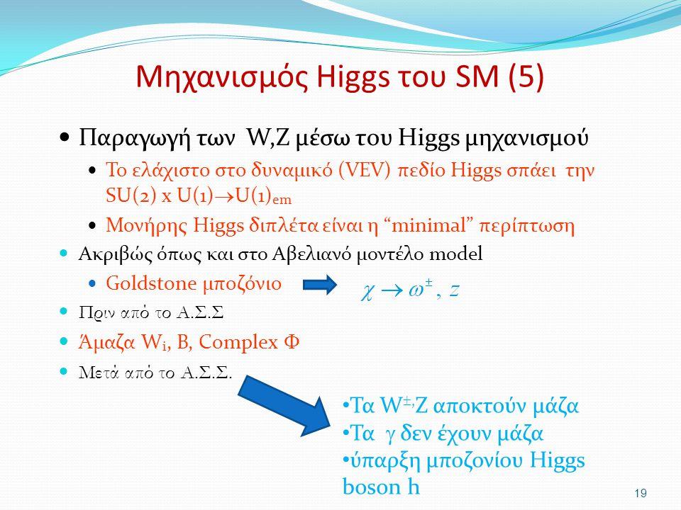 Μηχανισμός Higgs του SM (5)