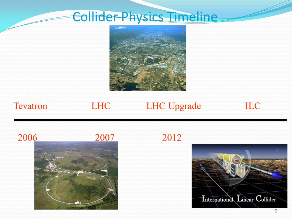 Collider Physics Timeline