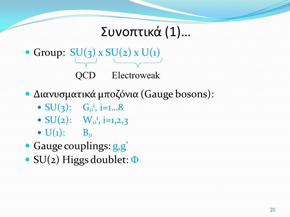 Συνοπτικά (1)… Group: SU(3) x SU(2) x U(1)