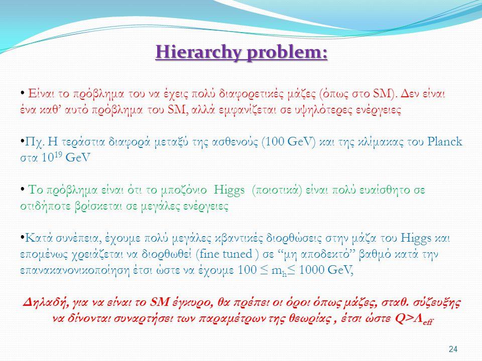 Hierarchy problem: