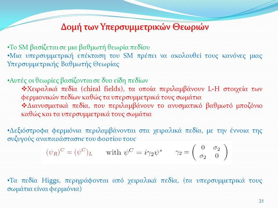 Δομή των Υπερσυμμετρικών Θεωριών
