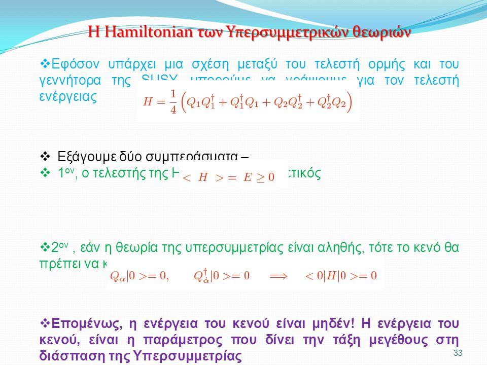 Η Hamiltonian των Υπερσυμμετρικών θεωριών