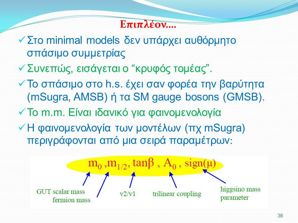 Επιπλέον…. Στο minimal models δεν υπάρχει αυθόρμητο σπάσιμο συμμετρίας. Συνεπώς, εισάγεται ο κρυφός τομέας .