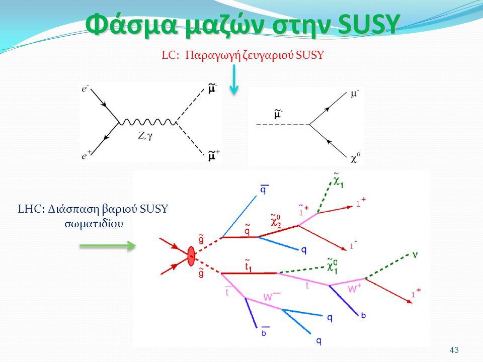 Φάσμα μαζών στην SUSY LC: Παραγωγή ζευγαριού SUSY