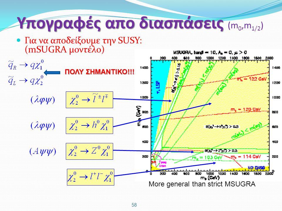 Υπογραφές απο διασπάσεις (m0,m1/2)